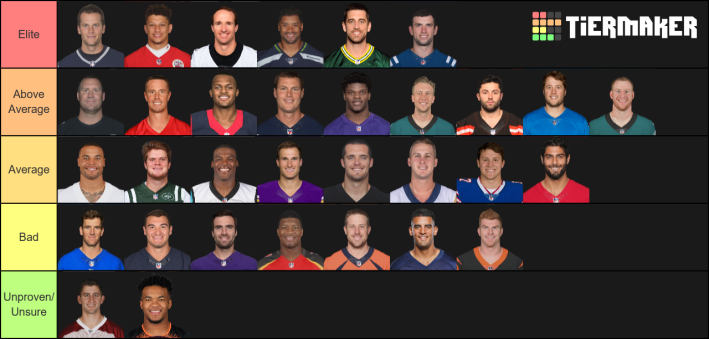 NFL Starting Quarterbacks 2019